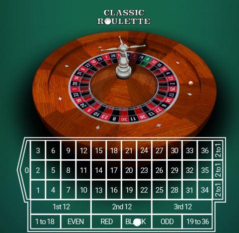 bangbet classic roulette