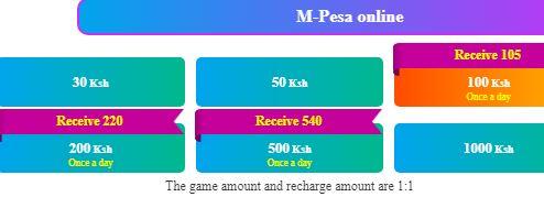 deposit page pesaclub